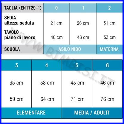 Caramella KORIMEFA Tavolo attivit/à e sedie per Bambini Set 3 in 1 Tavolo con Costruzioni per Bambini Tavolo da Gioco Tavolo Artigianale per Bambini con pi/ù di 3 Anni